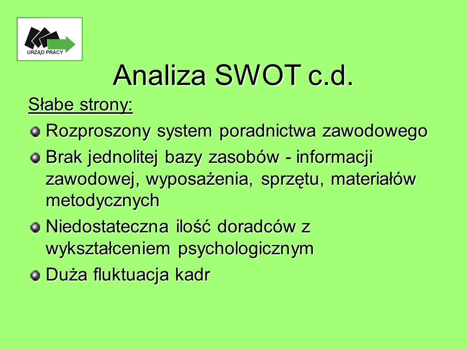 Analiza SWOT c.d. Słabe strony: