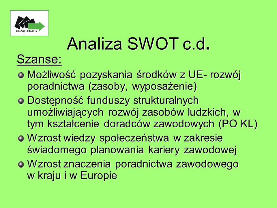 Analiza SWOT c.d. Szanse: