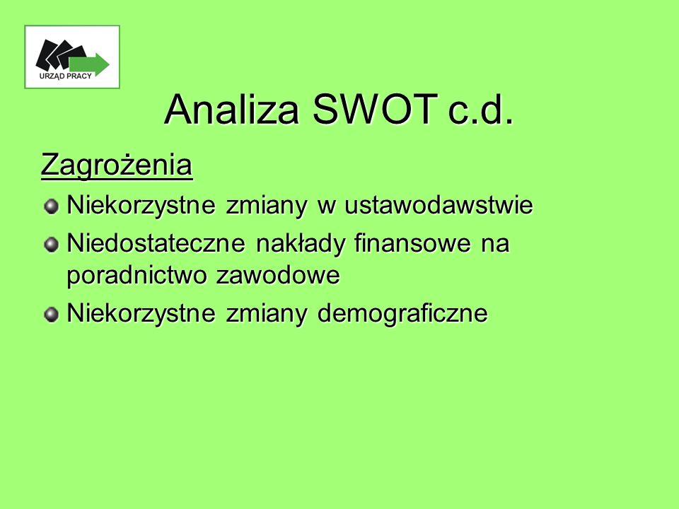 Analiza SWOT c.d. Zagrożenia Niekorzystne zmiany w ustawodawstwie