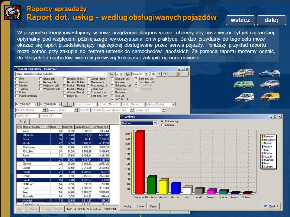 Raporty sprzedaży Raport dot. usług - według obsługiwanych pojazdów