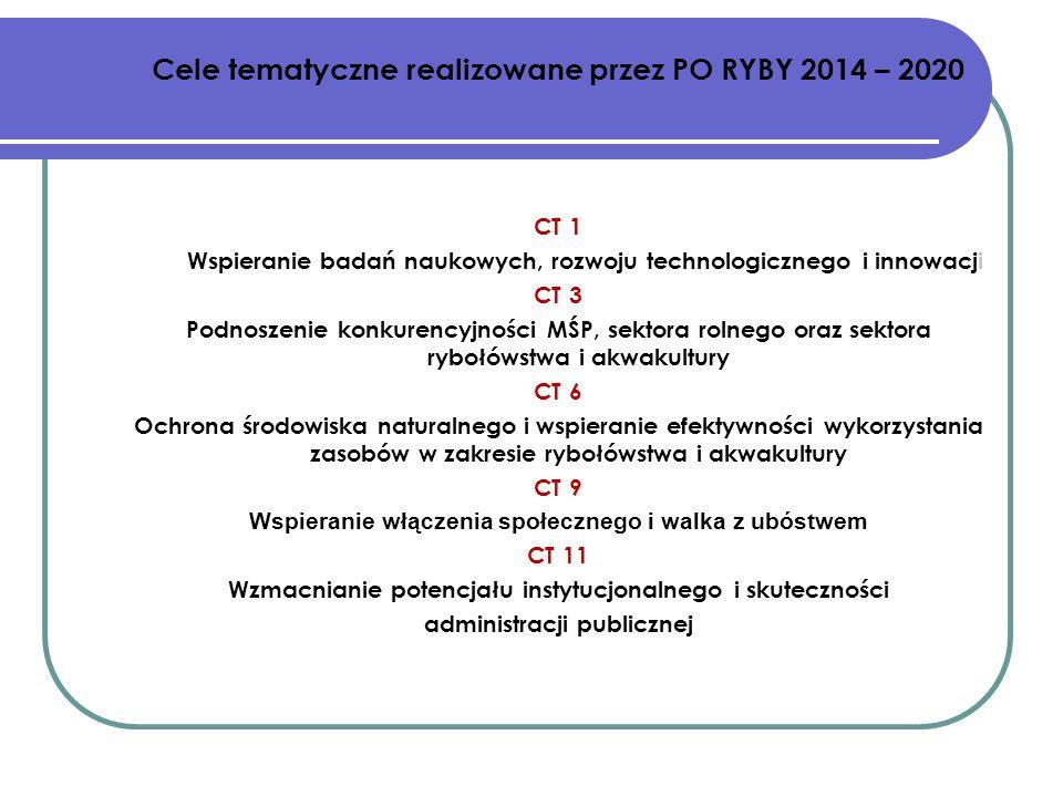 Cele tematyczne realizowane przez PO RYBY 2014 – 2020