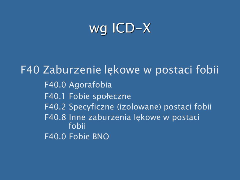 wg ICD-X F40 Zaburzenie lękowe w postaci fobii F40.0 Agorafobia