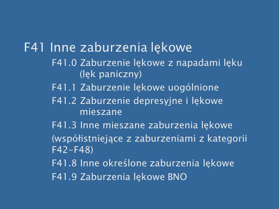 F41 Inne zaburzenia lękowe