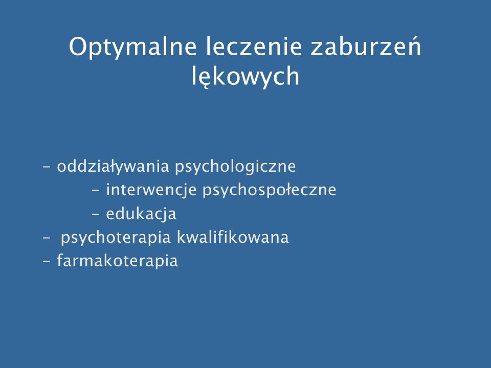 Optymalne leczenie zaburzeń lękowych
