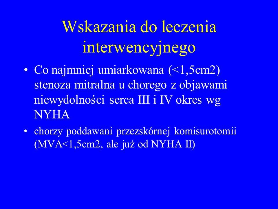 Wskazania do leczenia interwencyjnego
