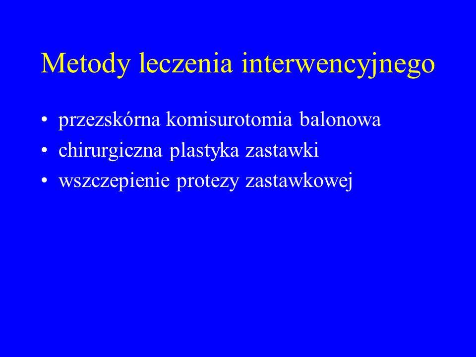 Metody leczenia interwencyjnego