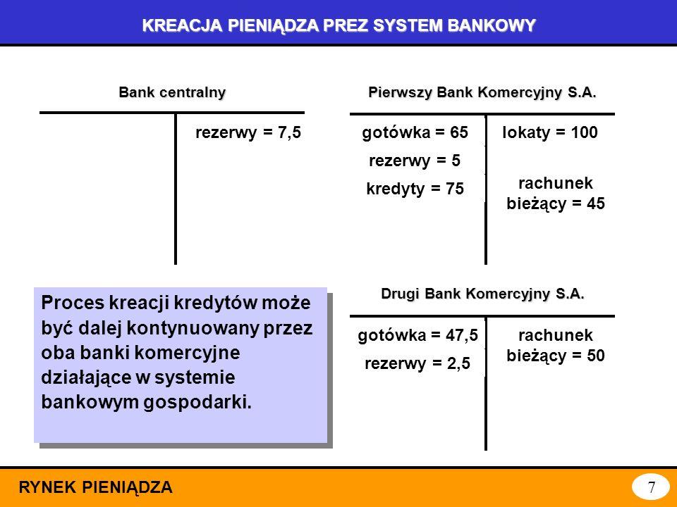 KREACJA PIENIĄDZA PREZ SYSTEM BANKOWY