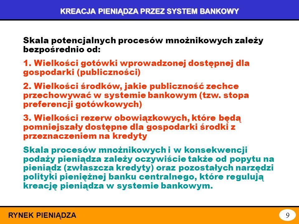 KREACJA PIENIĄDZA PRZEZ SYSTEM BANKOWY