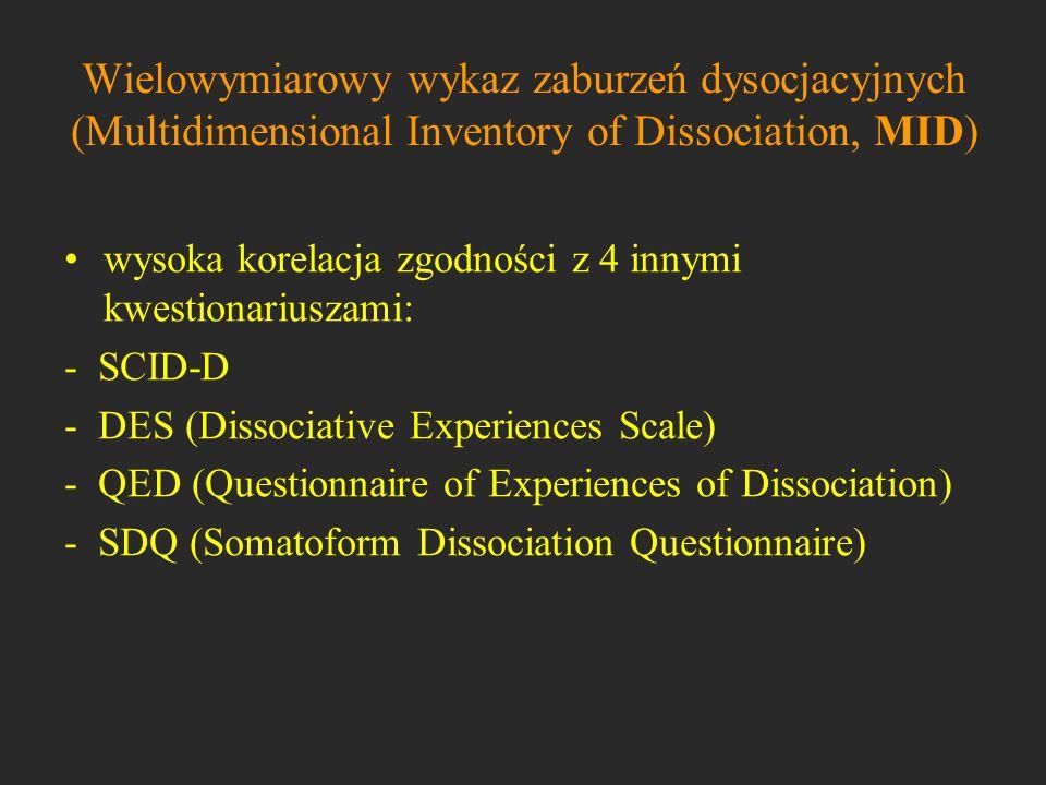 Wielowymiarowy wykaz zaburzeń dysocjacyjnych (Multidimensional Inventory of Dissociation, MID)