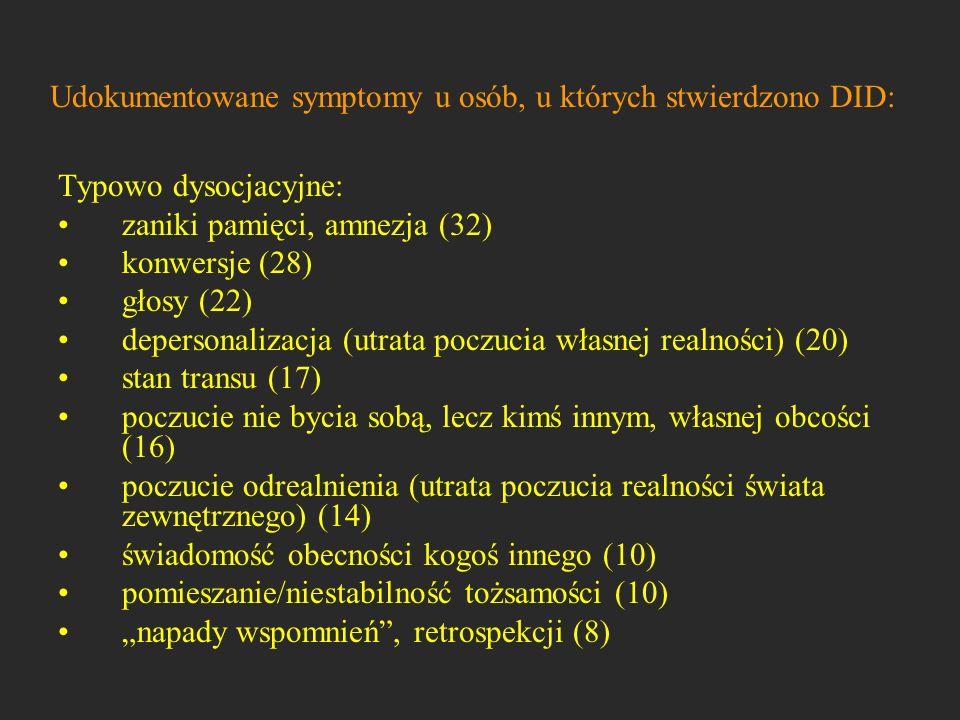 Udokumentowane symptomy u osób, u których stwierdzono DID:
