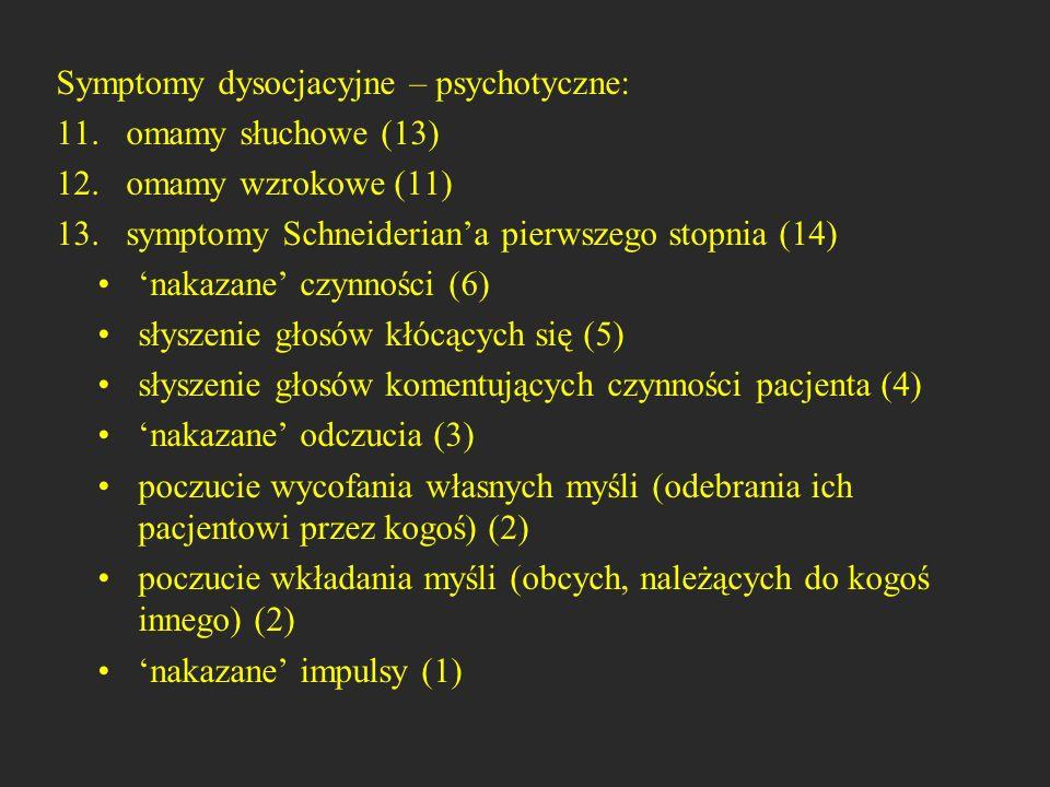 Symptomy dysocjacyjne – psychotyczne: