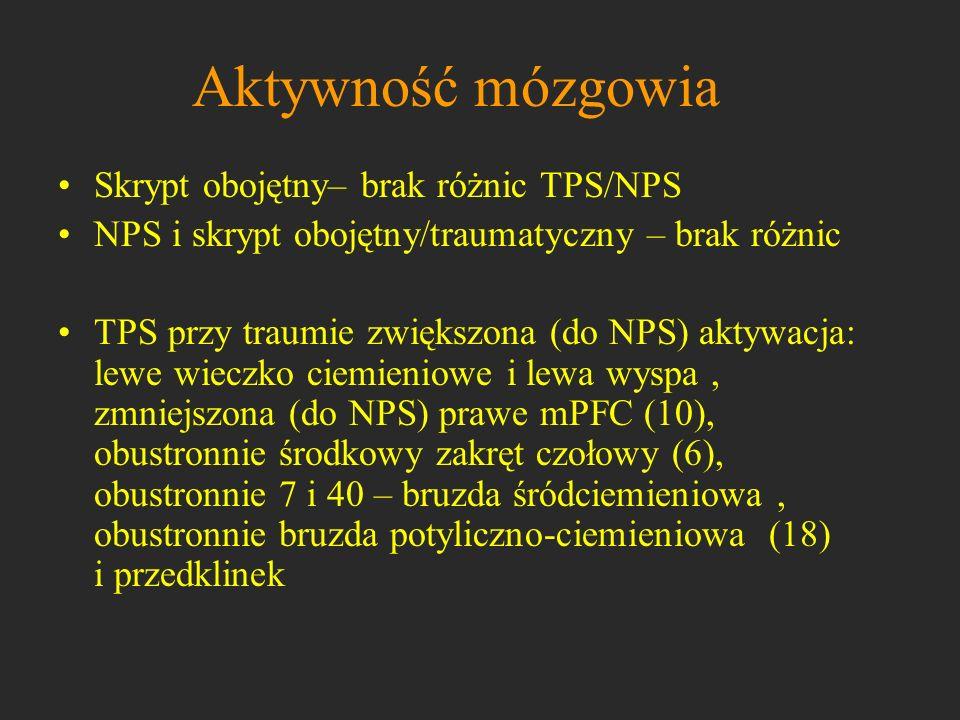 Aktywność mózgowia Skrypt obojętny– brak różnic TPS/NPS