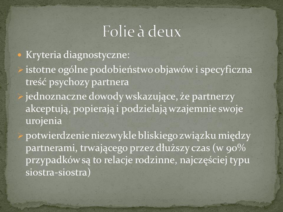 Folie à deux Kryteria diagnostyczne: