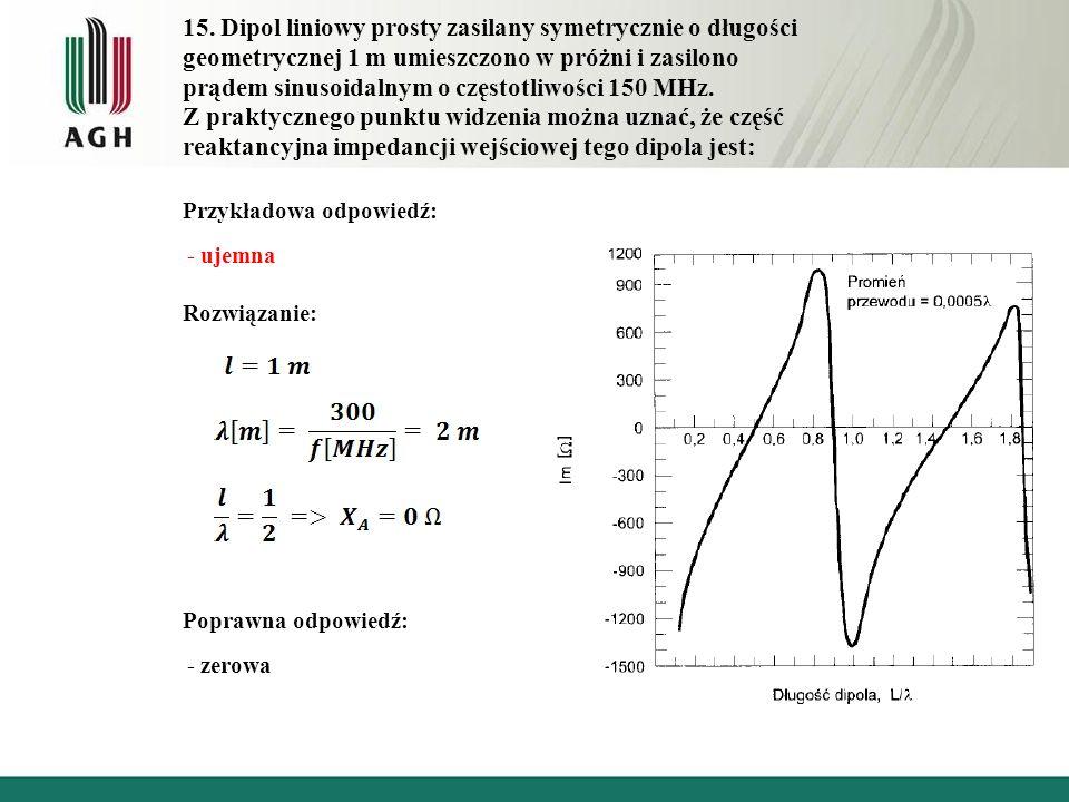 15. Dipol liniowy prosty zasilany symetrycznie o długości