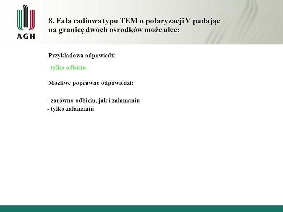 8. Fala radiowa typu TEM o polaryzacji V padając