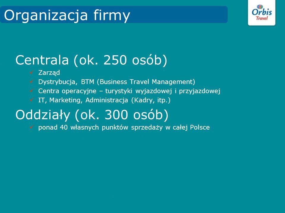 Organizacja firmy Centrala (ok. 250 osób) Oddziały (ok. 300 osób)