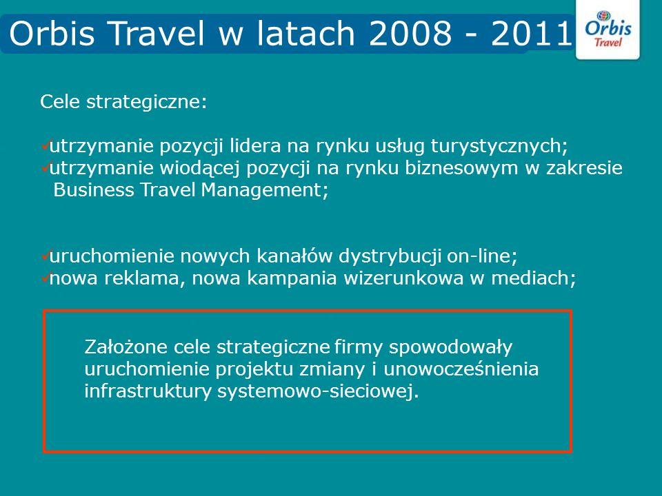 Orbis Travel w latach 2008 - 2011 Cele strategiczne:
