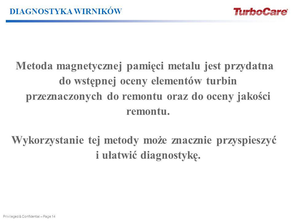 DIAGNOSTYKA WIRNIKÓW