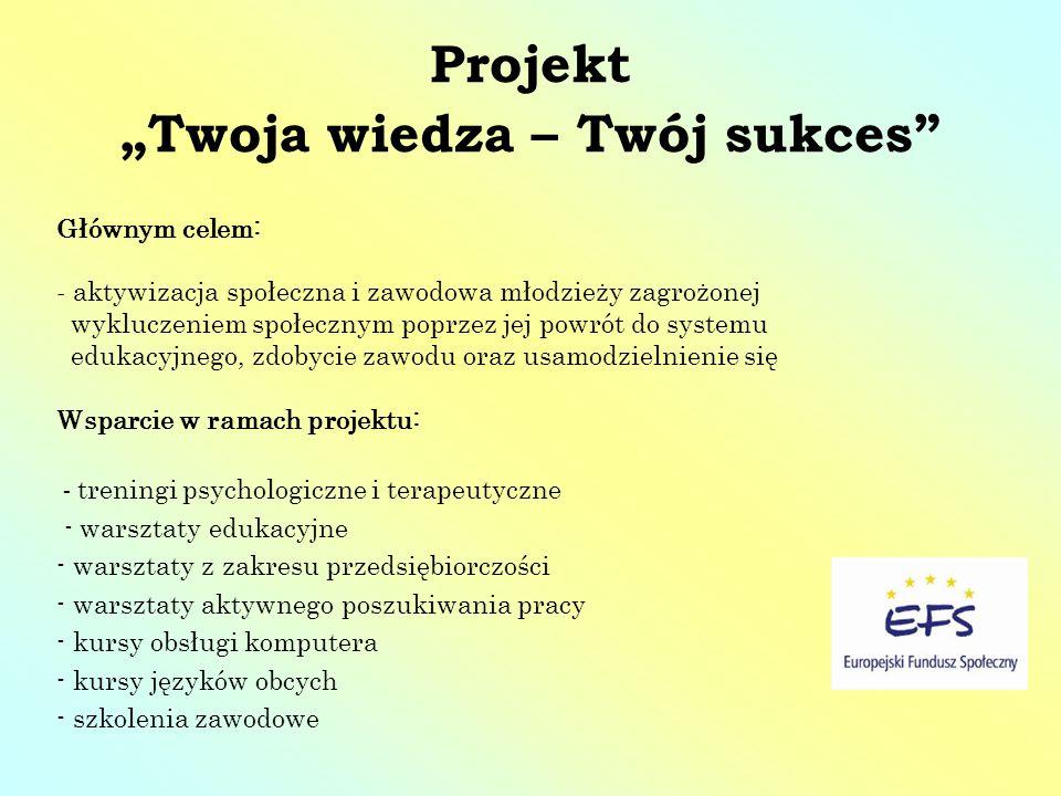 "Projekt ""Twoja wiedza – Twój sukces"