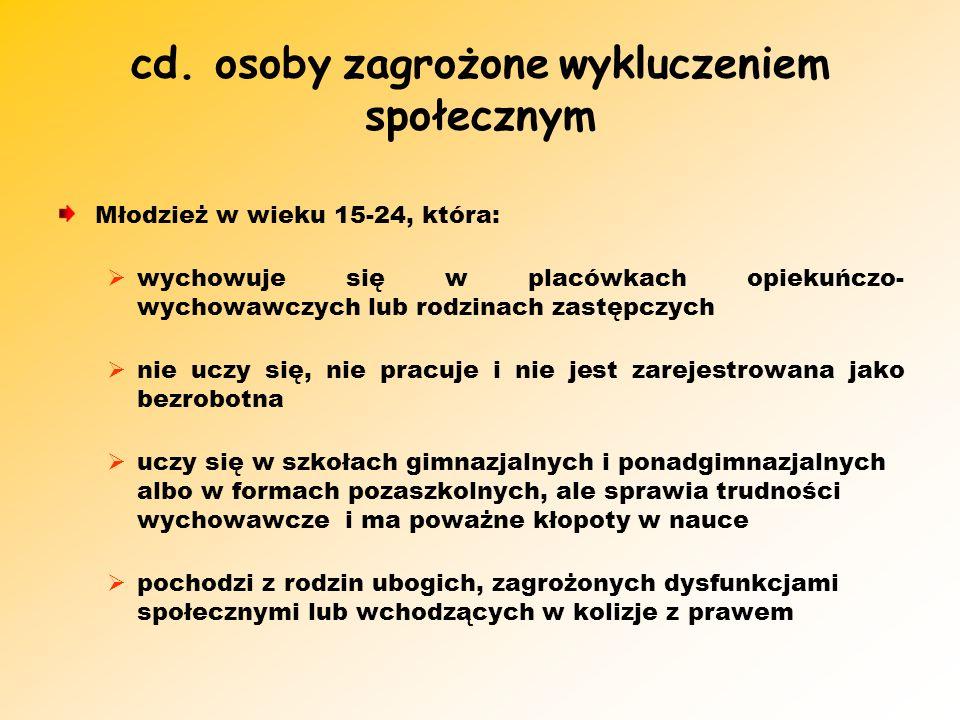 cd. osoby zagrożone wykluczeniem społecznym