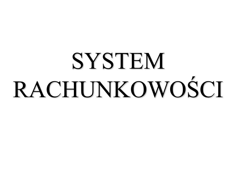 SYSTEM RACHUNKOWOŚCI