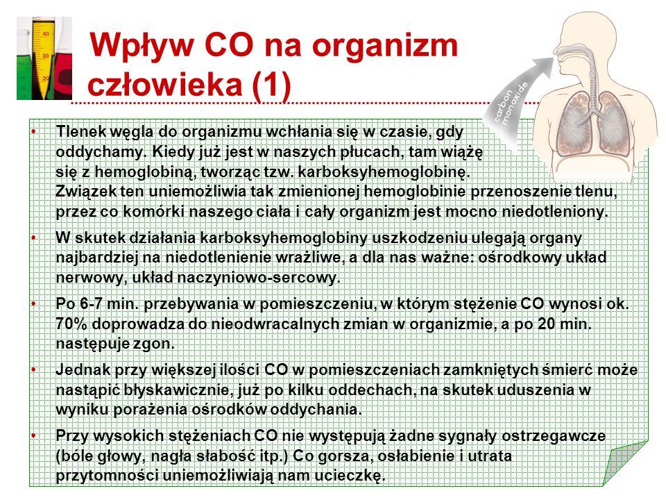 Wpływ CO na organizm człowieka (1)