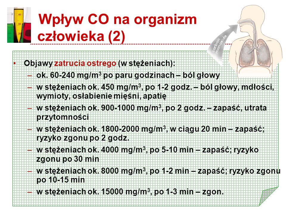 Wpływ CO na organizm człowieka (2)