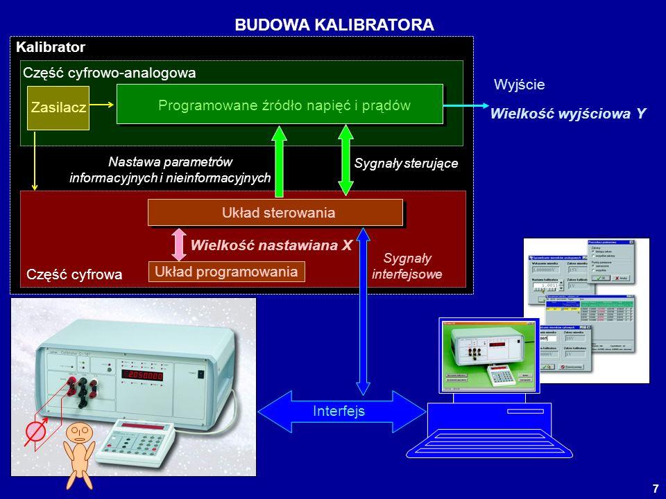 BUDOWA KALIBRATORA Kalibrator Część cyfrowo-analogowa Wyjście Zasilacz