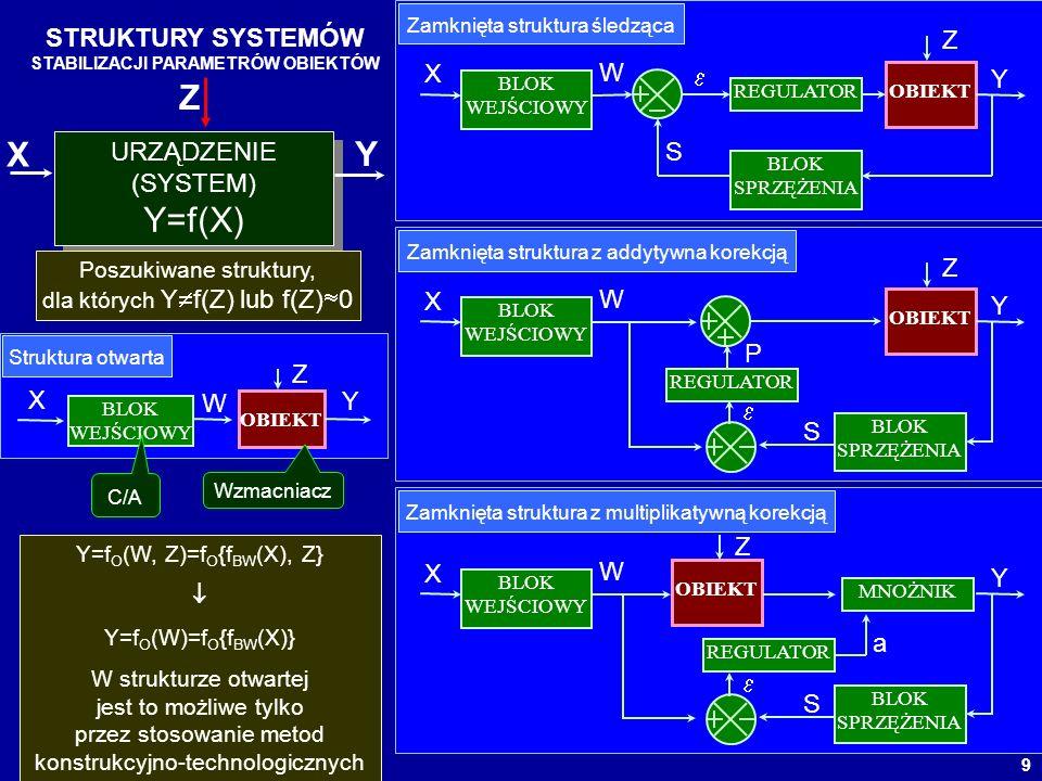 STRUKTURY SYSTEMÓW STABILIZACJI PARAMETRÓW OBIEKTÓW