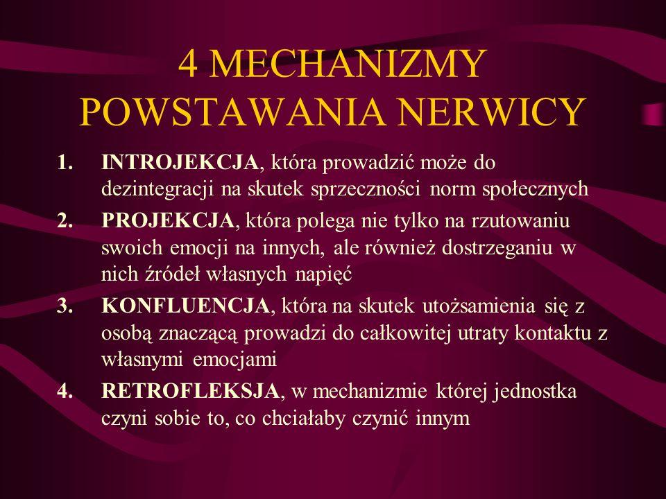 4 MECHANIZMY POWSTAWANIA NERWICY