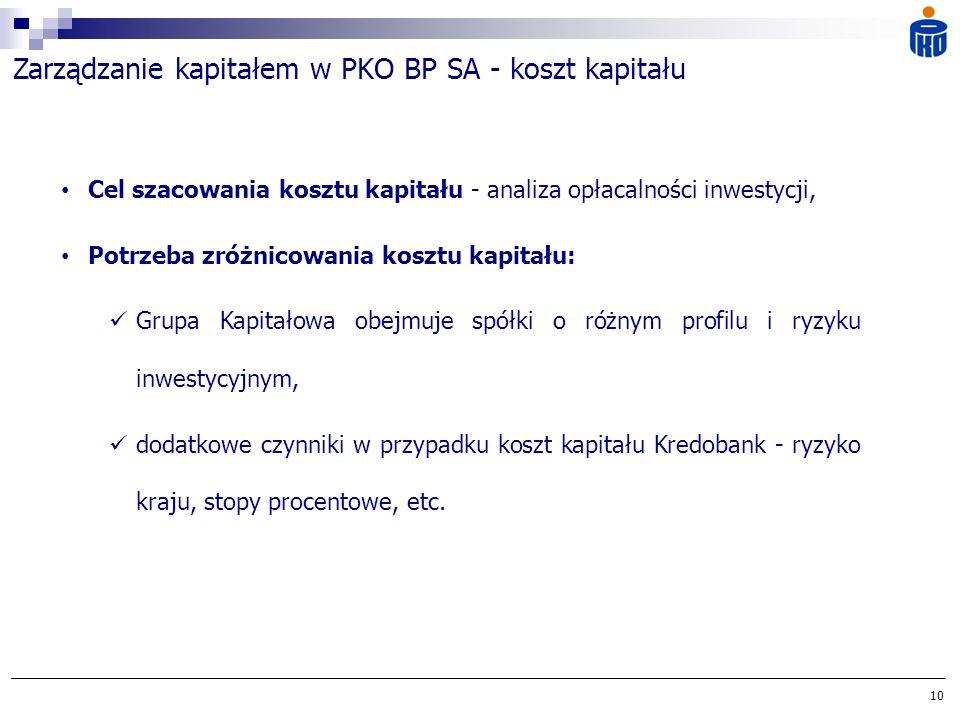 Zarządzanie kapitałem w PKO BP SA - koszt kapitału