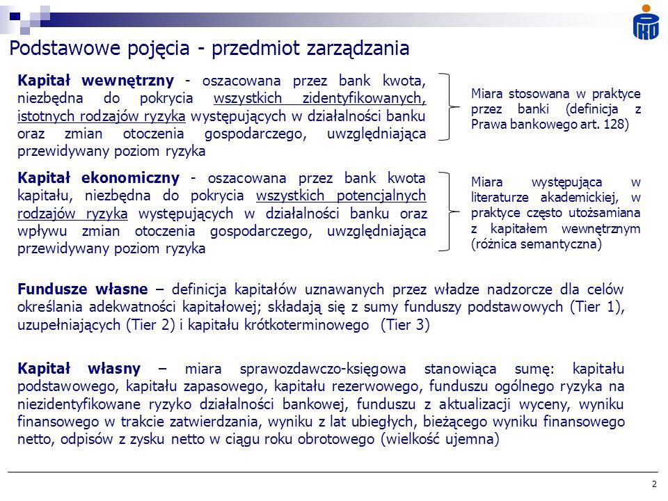 Podstawowe pojęcia - przedmiot zarządzania