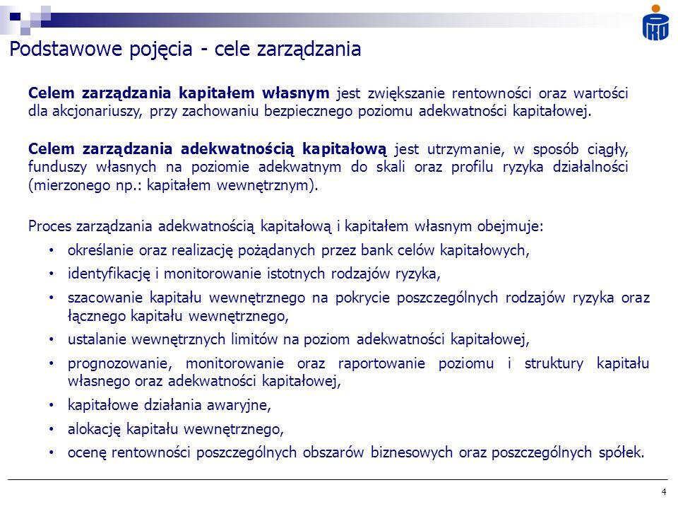 Podstawowe pojęcia - cele zarządzania