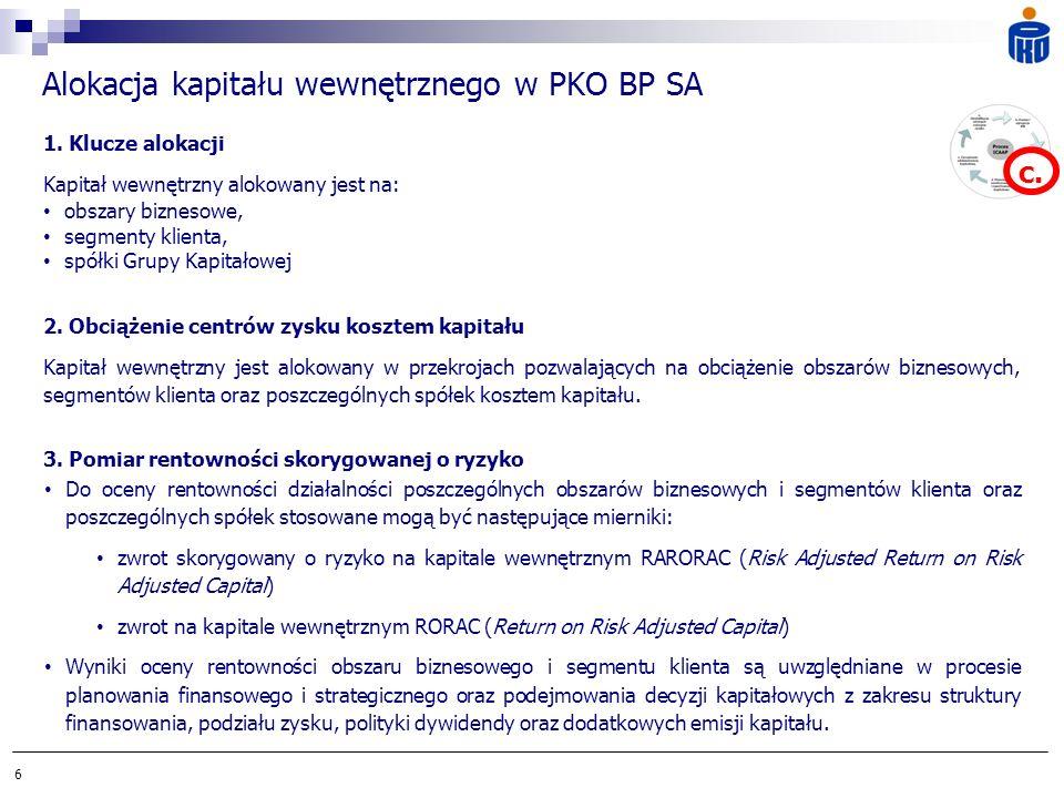 Alokacja kapitału wewnętrznego w PKO BP SA