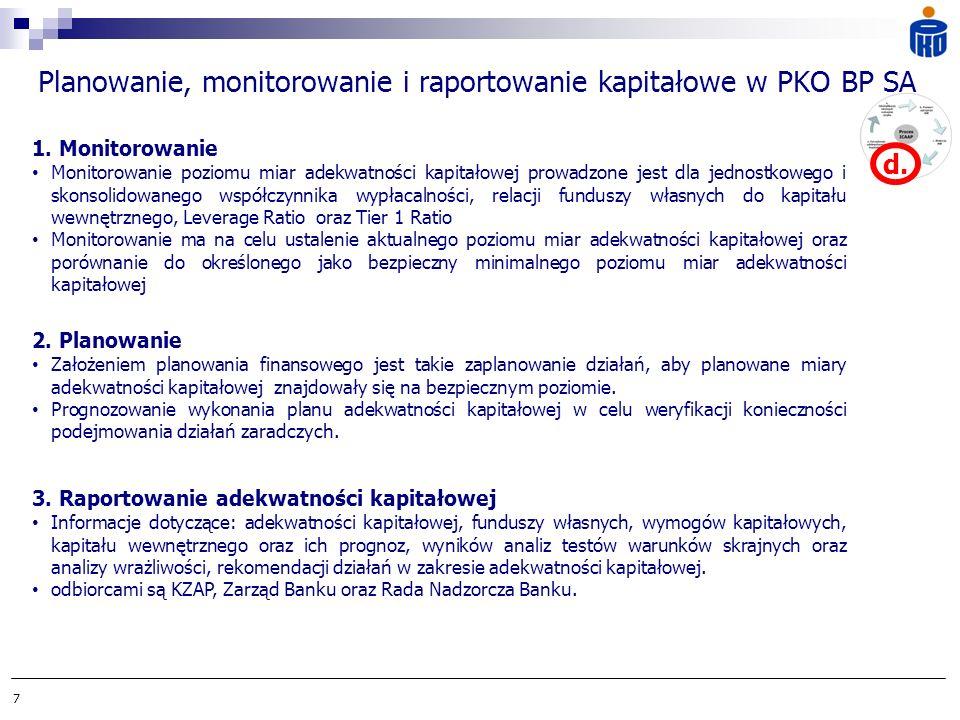 Planowanie, monitorowanie i raportowanie kapitałowe w PKO BP SA