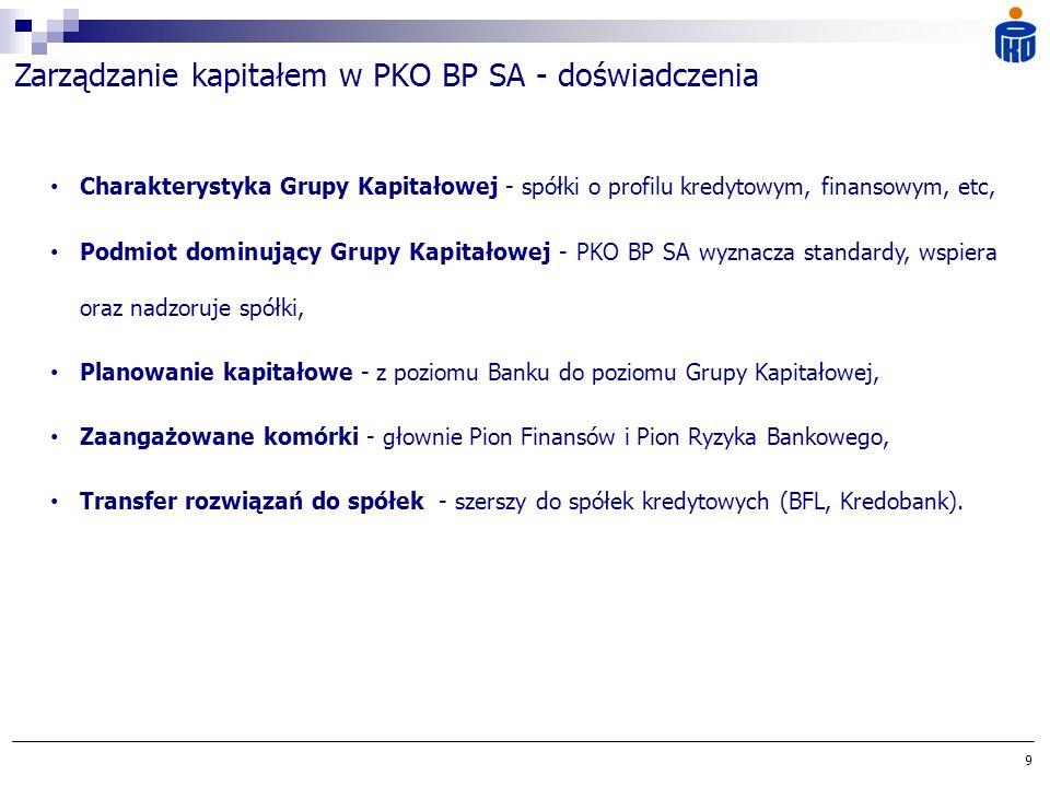Zarządzanie kapitałem w PKO BP SA - doświadczenia
