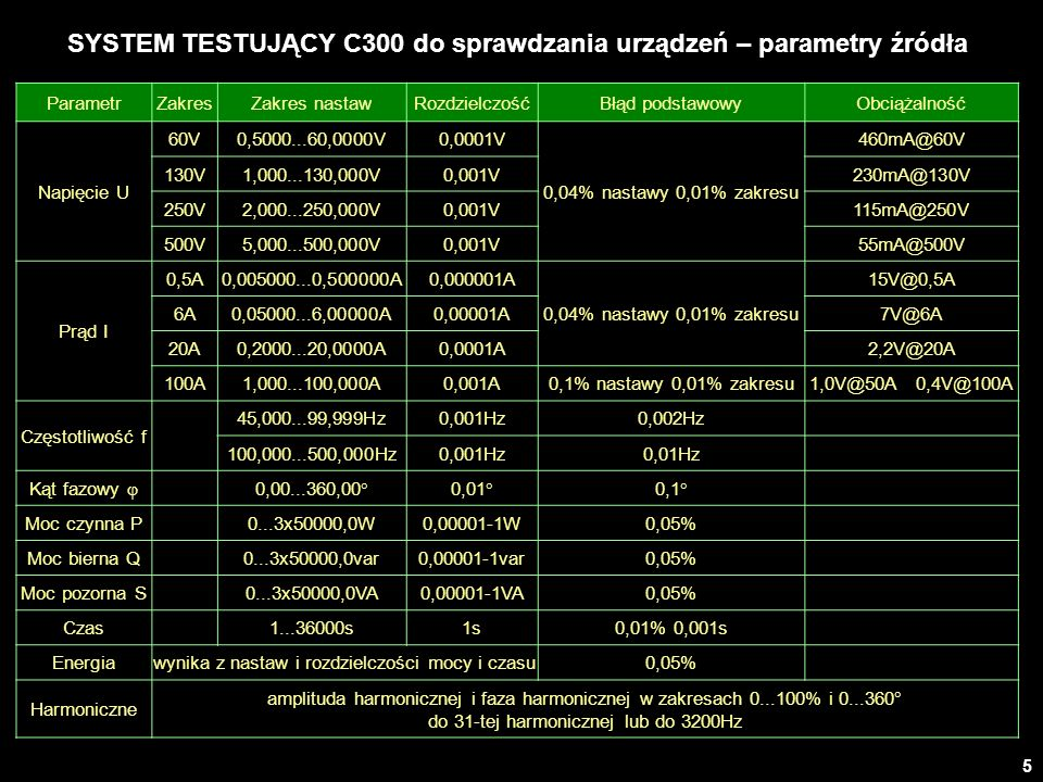 SYSTEM TESTUJĄCY C300 do sprawdzania urządzeń – parametry źródła