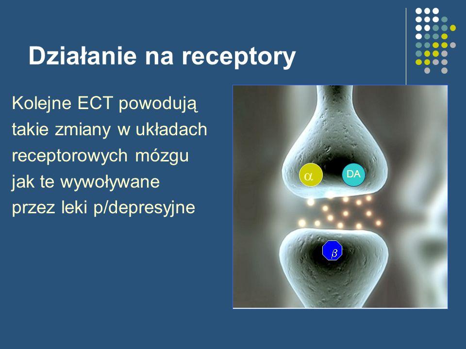 Działanie na receptory