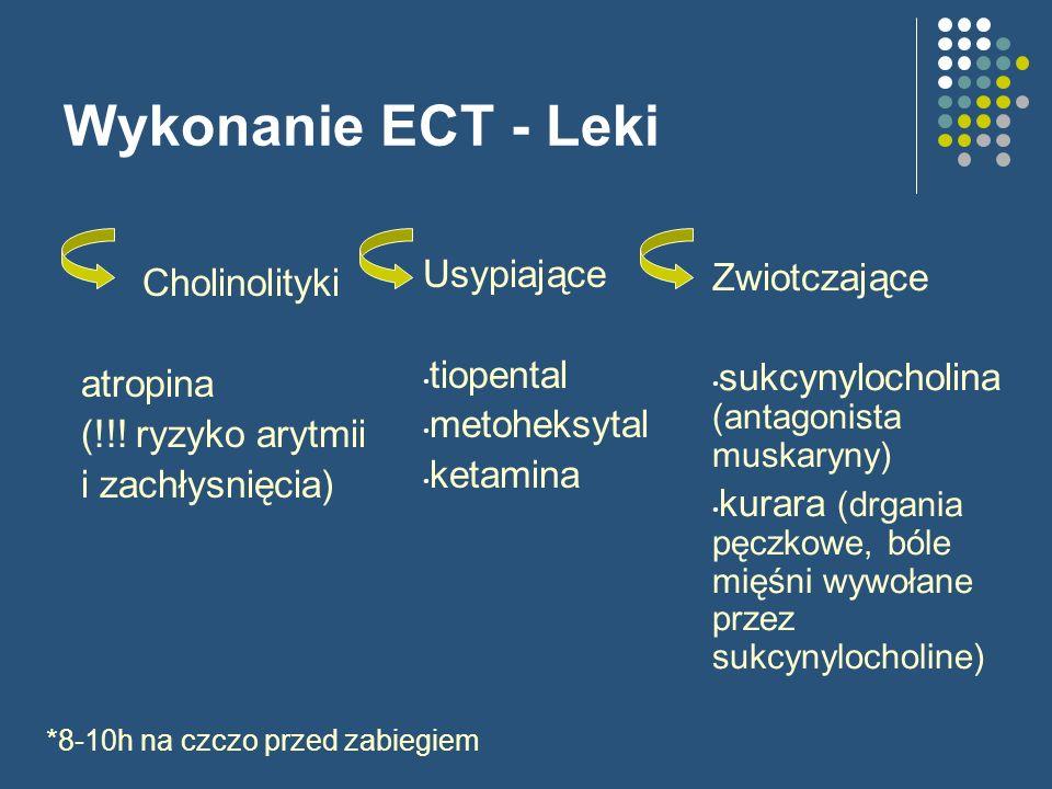 Wykonanie ECT - Leki Cholinolityki Usypiające Zwiotczające atropina
