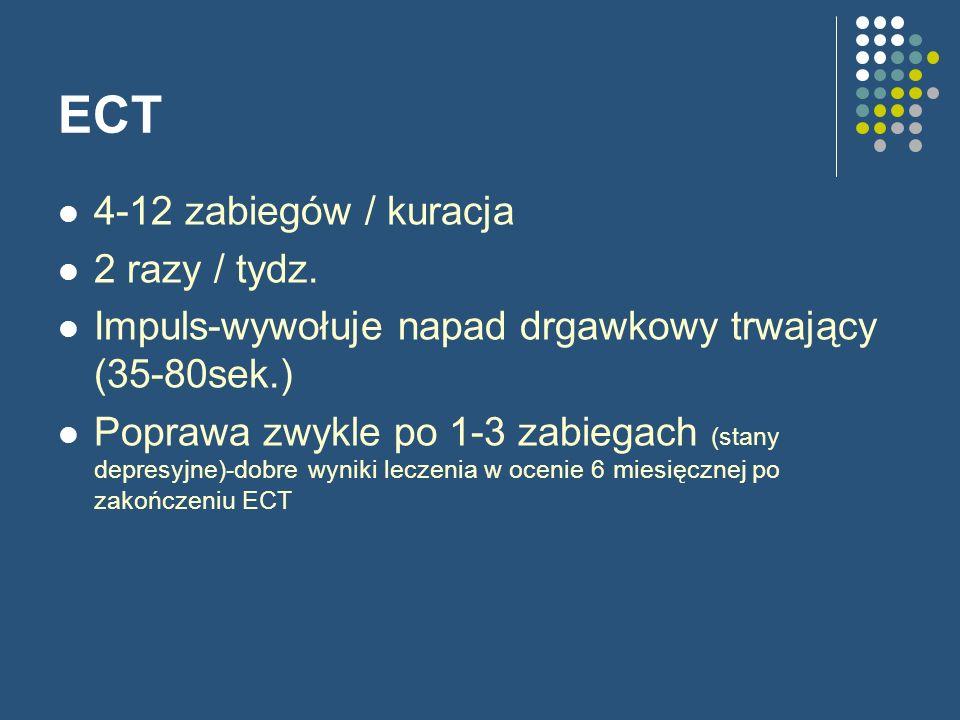 ECT 4-12 zabiegów / kuracja 2 razy / tydz.