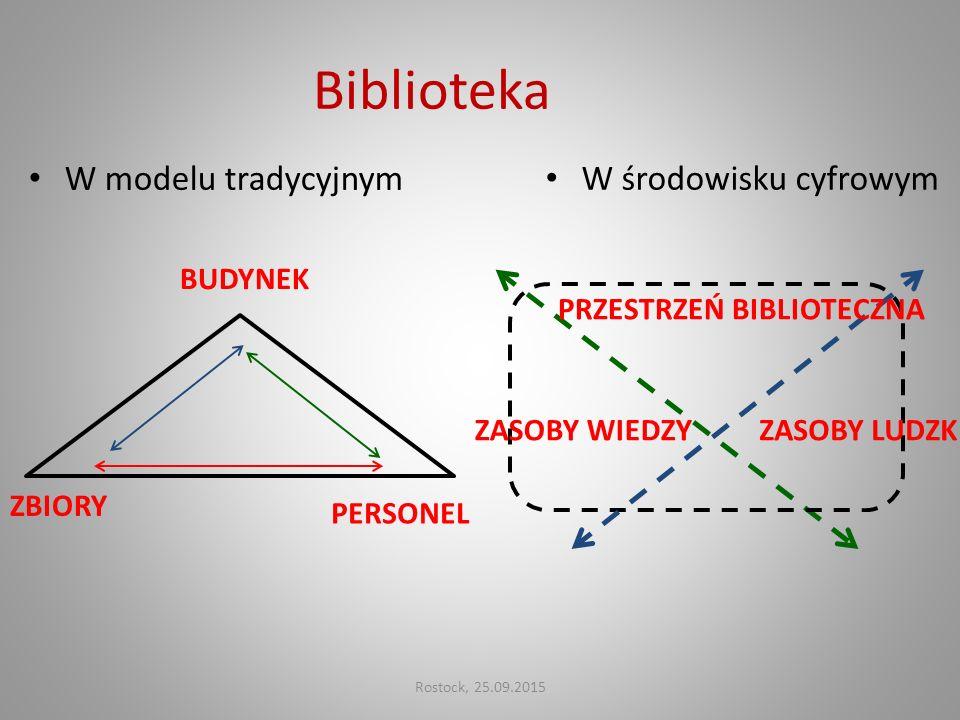 Biblioteka W modelu tradycyjnym W środowisku cyfrowym BUDYNEK