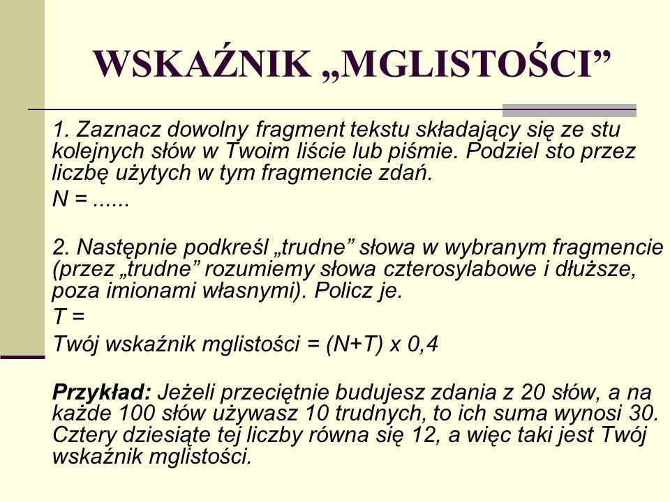 """WSKAŹNIK """"MGLISTOŚCI"""