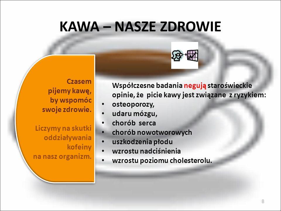 KAWA – NASZE ZDROWIE Czasem pijemy kawę, by wspomóc swoje zdrowie.