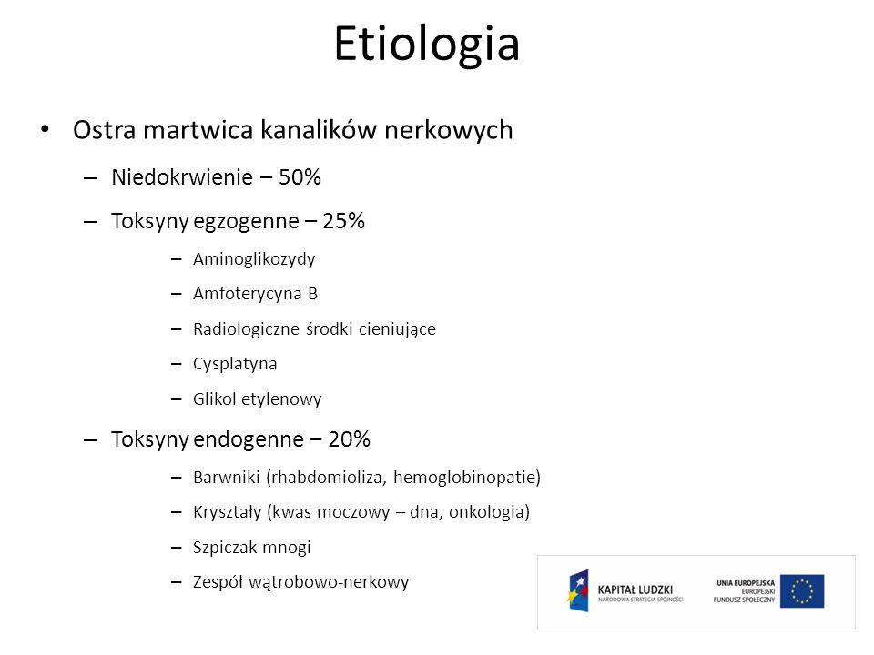 Etiologia Ostra martwica kanalików nerkowych Niedokrwienie – 50%