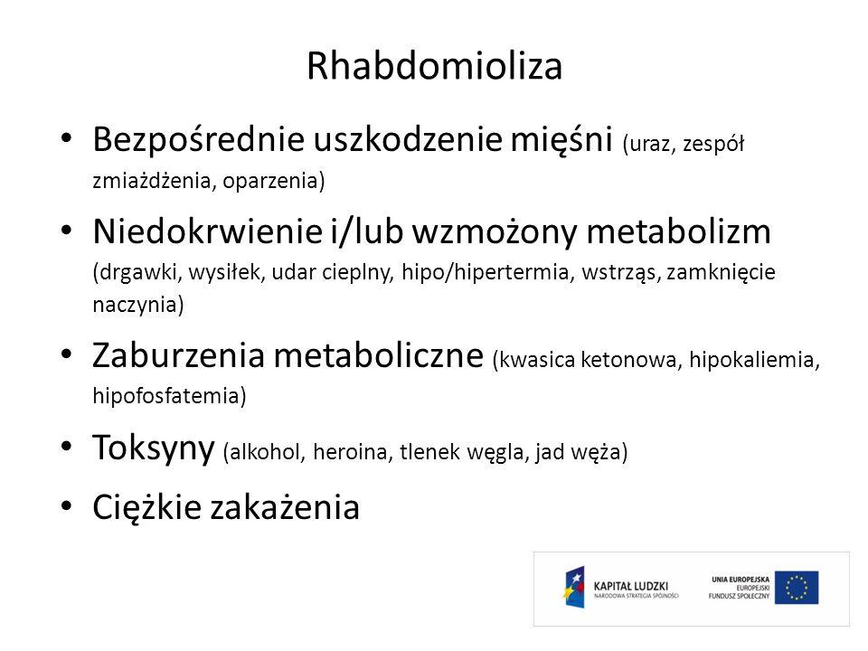 Rhabdomioliza Bezpośrednie uszkodzenie mięśni (uraz, zespół zmiażdżenia, oparzenia)