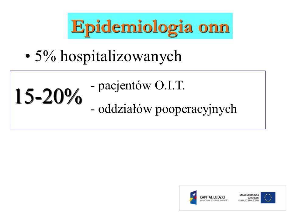 15-20% Epidemiologia onn • 5% hospitalizowanych - pacjentów O.I.T.