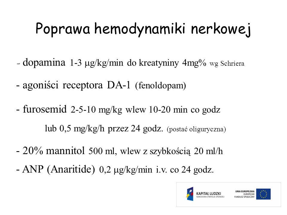Poprawa hemodynamiki nerkowej