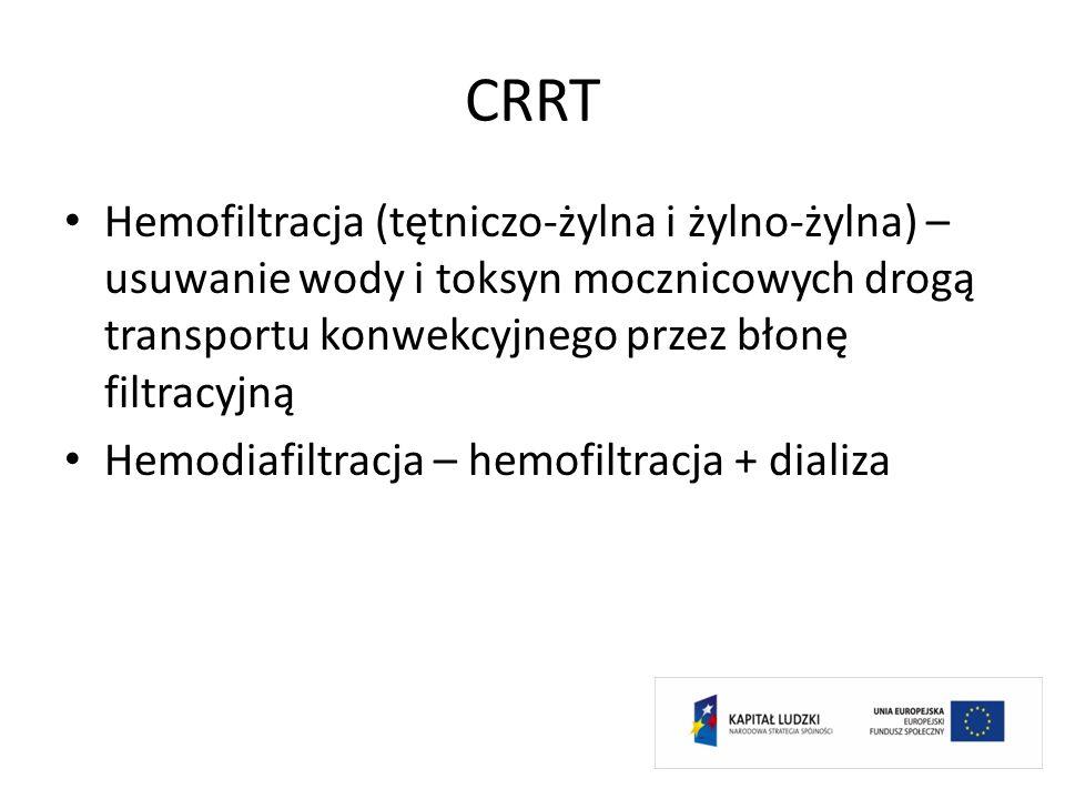 CRRT Hemofiltracja (tętniczo-żylna i żylno-żylna) – usuwanie wody i toksyn mocznicowych drogą transportu konwekcyjnego przez błonę filtracyjną.