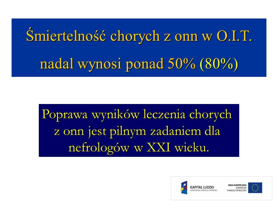 Śmiertelność chorych z onn w O.I.T. nadal wynosi ponad 50% (80%)