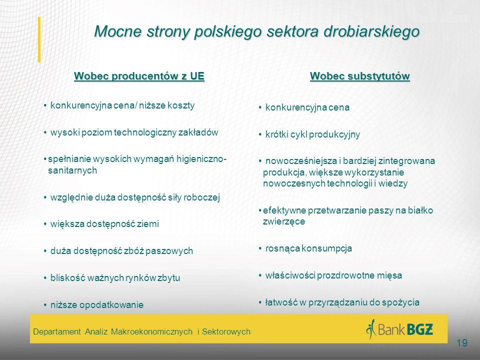 Mocne strony polskiego sektora drobiarskiego